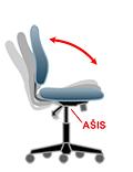 7-centrines-asies-kedes-svyravimas-atsilosimas